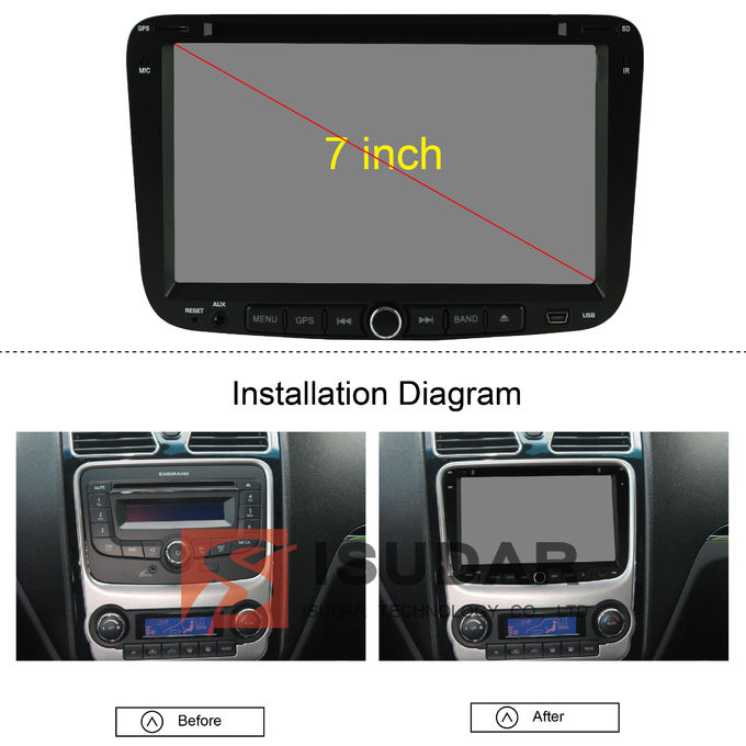 Geely EC7 2 Viererkabel-Kern-Android-Auto-Stereolithographie des Lärm-Auto GPS-Navigations-DVD-Spieler-3G WIFI RDS